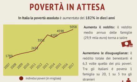 Povertà in attesa