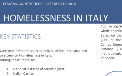 Italy Country Fiche 2018
